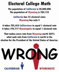 Electoral College vs Popular Votes
